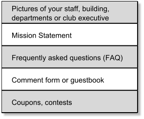 Pictures of your staff, building,  departments or club executive Mission Statement Frequently asked questions (FAQ) Comment form or guestbook Coupons, contests